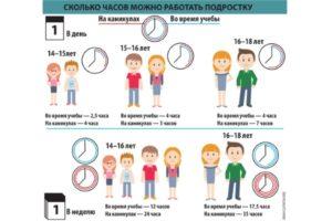 Количество рабочих часов для несовершеннолетнего